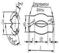 Штифт рифленый с конусной (конусообразной) насечкой применяется в промышленных отраслях: в машиностр...